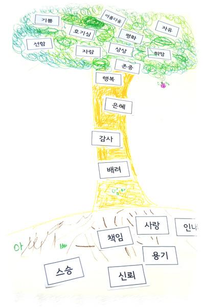 2019가족생애기획 (201).jpg